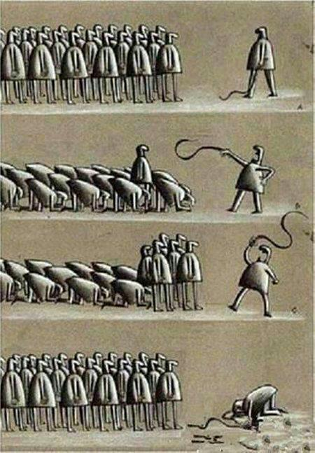 Maître - esclaves