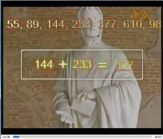 Nombre d or 33 44 55 77 66