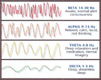 ondes-cerebrales.jpg