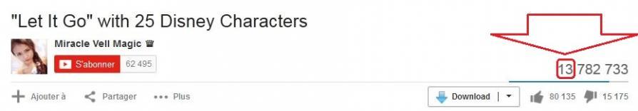 Reine des neiges 13 millions vues